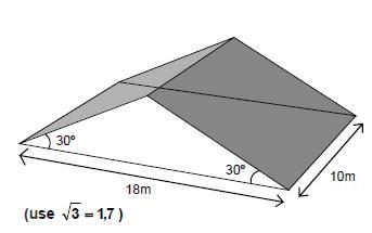 Quantidade telhas por metro quadrado